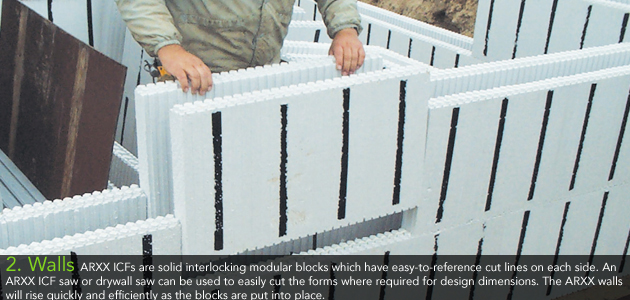 Building With Icf 39 S